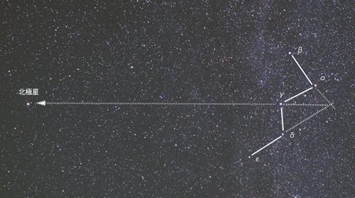 北極星とカシオペア座